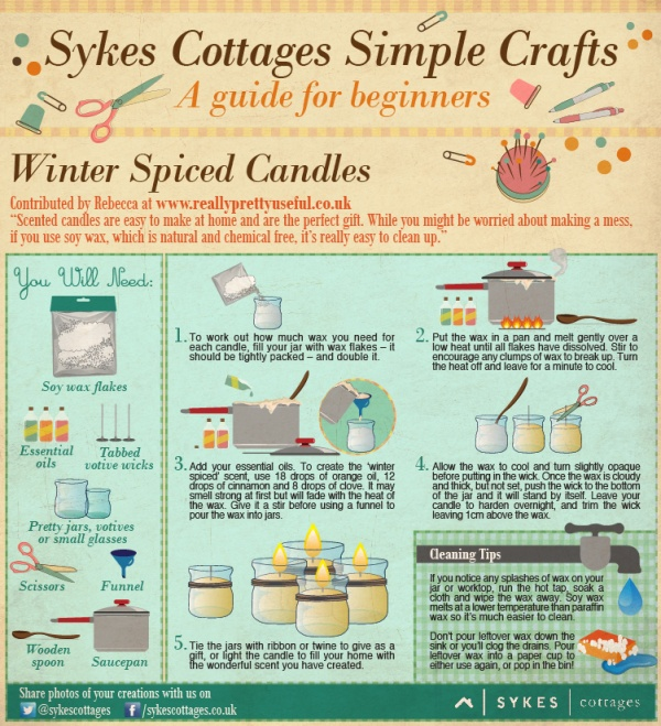 Simple Handmade Crafts: A Guide for Beginners